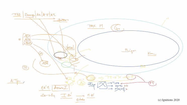 53626 - XIΙ - e-Masterclass: Ελληνική Γεωστρατηγική II. (Dessin)