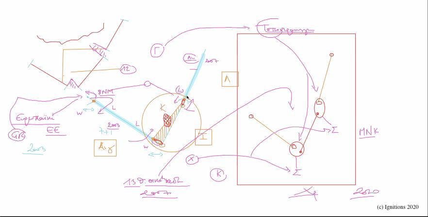 53753 - XV - e-Masterclass: Ελληνική Γεωστρατηγική III. (Dessin)