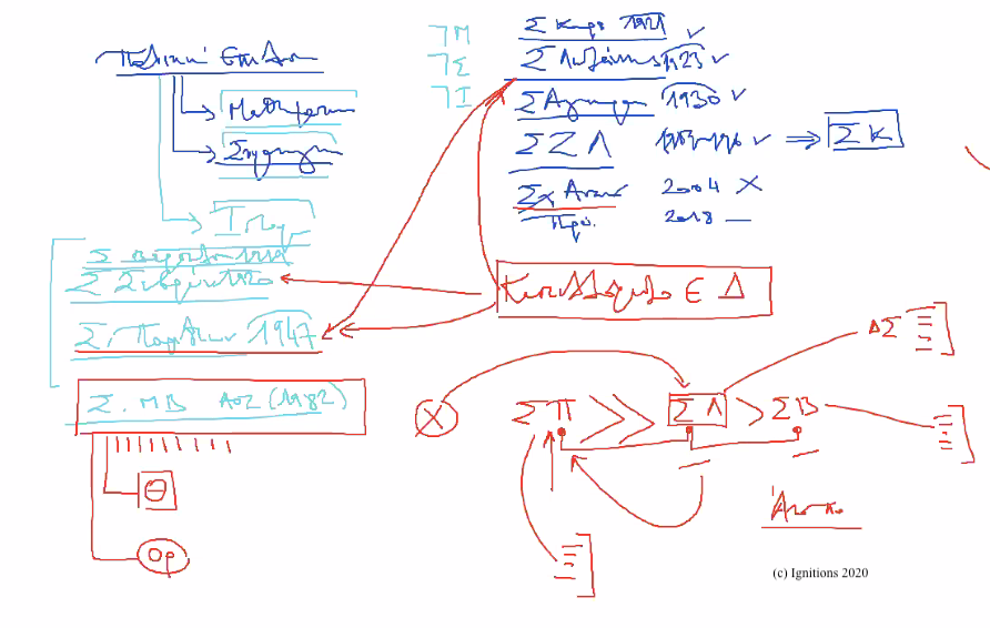 53960 - V- e-Masterclass: Ελληνική Γεωστρατηγική IV. (Dessin)