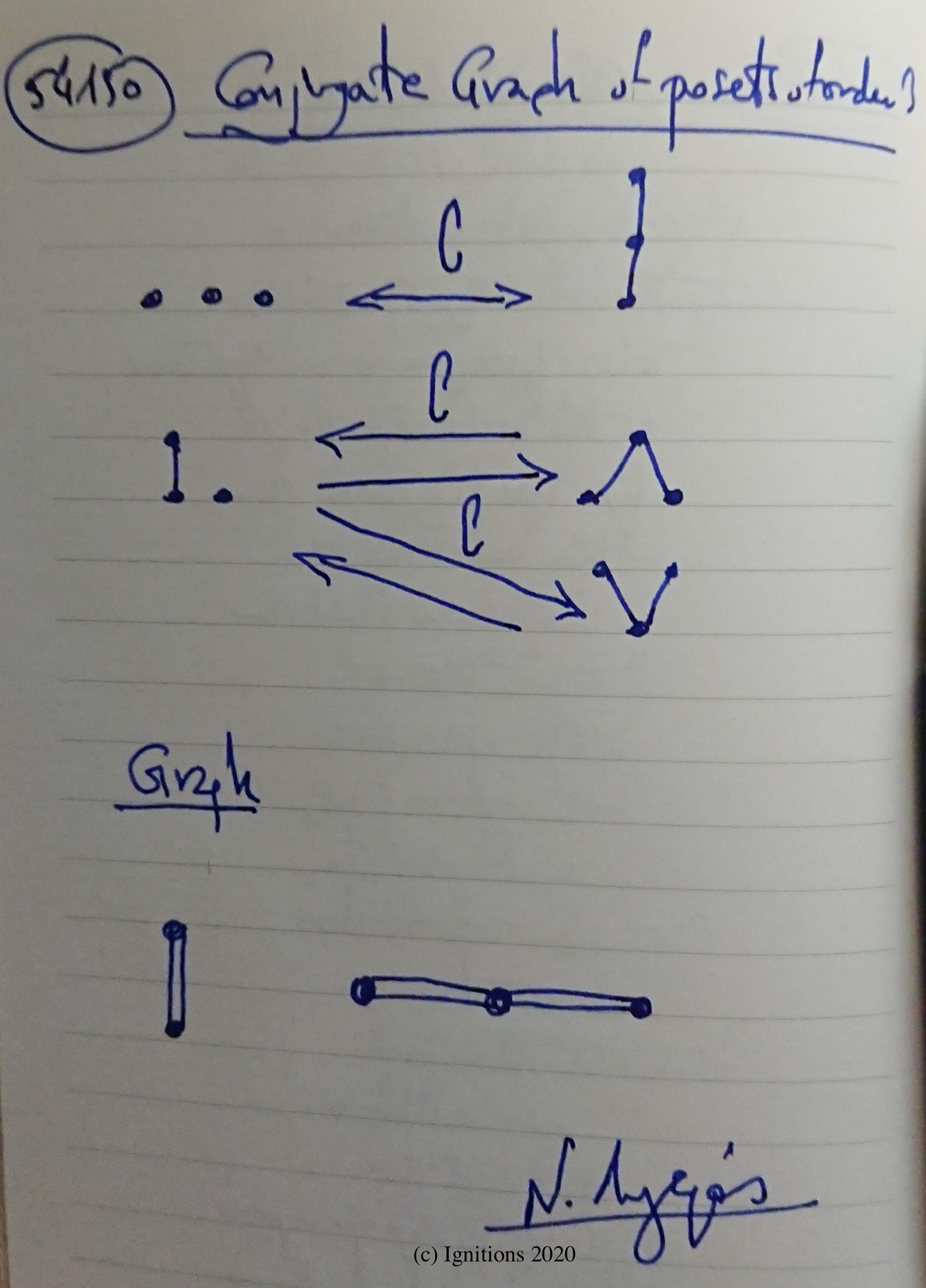 54150 - Conjugate Graph of posets of order 3. (Dessin)