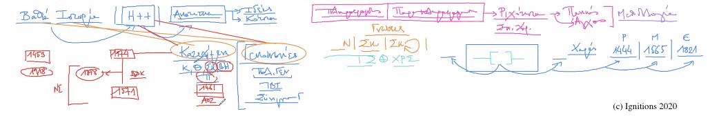 54381 - XXIV – 10ο e-Masterclass Τοποστρατηγικής και Χρονοστρατηγική. (Dessin)