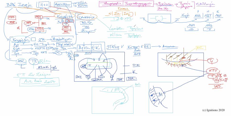 54386 - XXIX – 10ο e-Masterclass Τοποστρατηγικής και Χρονοστρατηγική. (Dessin)