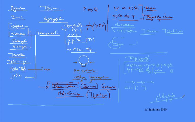 54977 - e-Μάθημα: Άσκηση Περιγραφής Ανθρώπου. (Dessin)