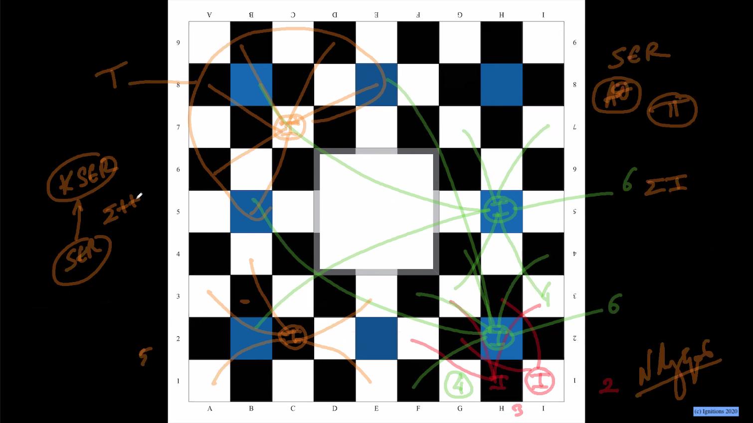 55237 - XVI - e-Masterclass: ΑΝΑΘΕΜΕΛΙΩΣΗ II. (Dessin)