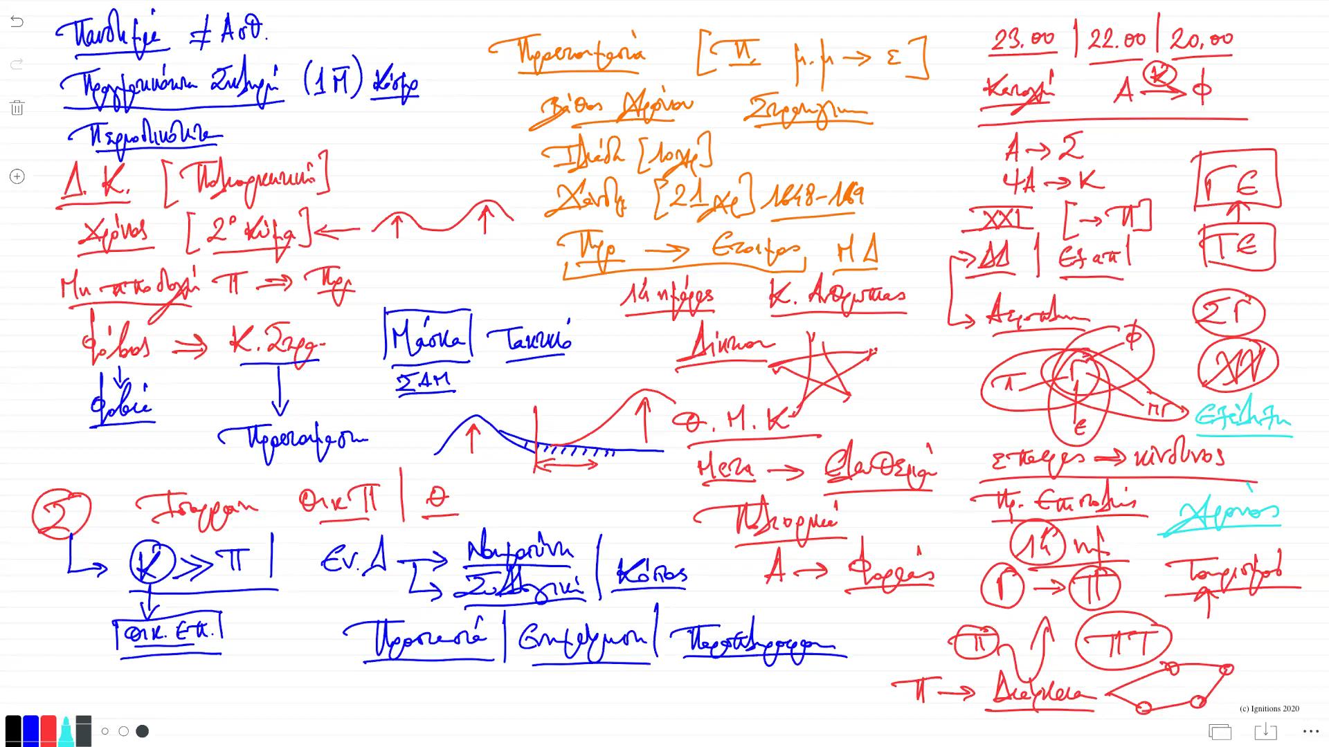 55522 - V - e-Διάλεξη: Στρατηγική Διαχείριση Πανδημίας. (Dessin)