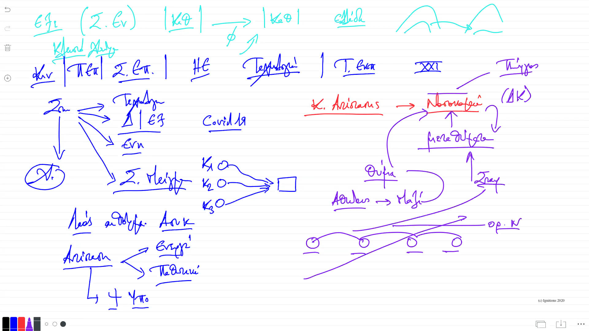 55525 - VIII - e-Διάλεξη: Στρατηγική Διαχείριση Πανδημίας. (Dessin)