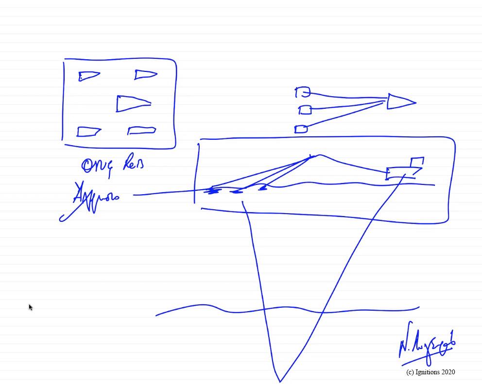 55677 - e - Μάθημα: Φυσική ταλάντωση και μεταλλόφωνο II. (Dessin)