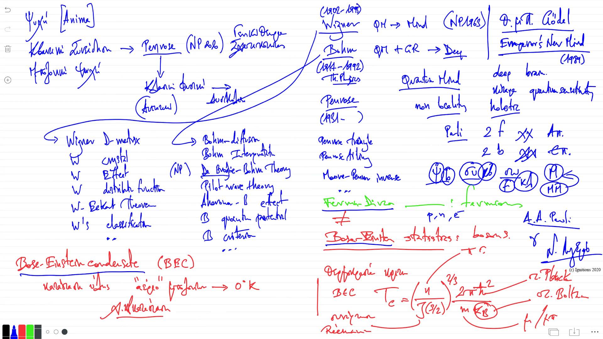55678 - e - Μάθημα: Bose-Einstein και PenroseI. (Dessin)