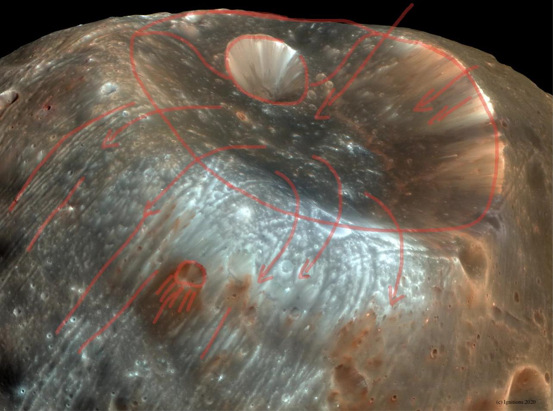 55944 - -Μάθημα ΙI: Ηλιακό σύστημα και δορυφόροι πλανητών. (Dessin)