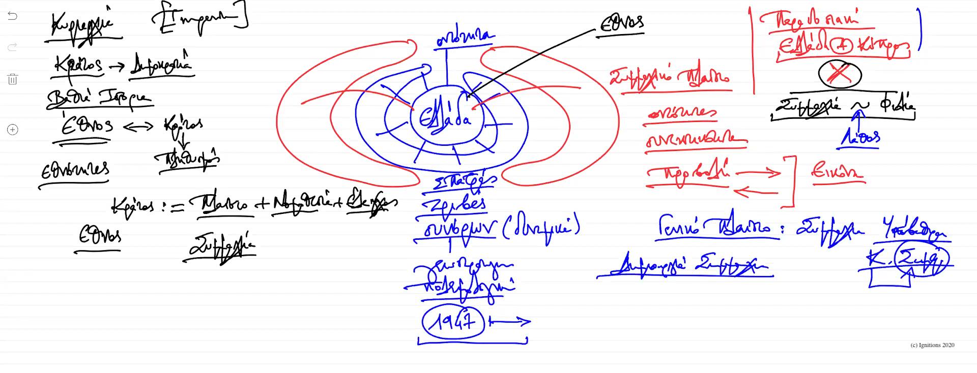 56017 - VII - e-Διάλεξη: Ελληνική Γεωστρατηγική I. (Dessin)