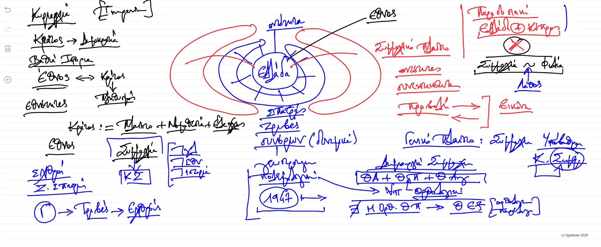 56018 - VIII - e-Διάλεξη: Ελληνική Γεωστρατηγική I. (Dessin)