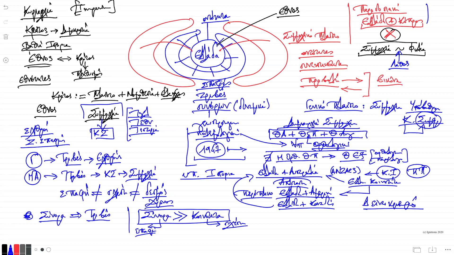 56019 - IX - e-Διάλεξη: Ελληνική Γεωστρατηγική I. (Dessin)