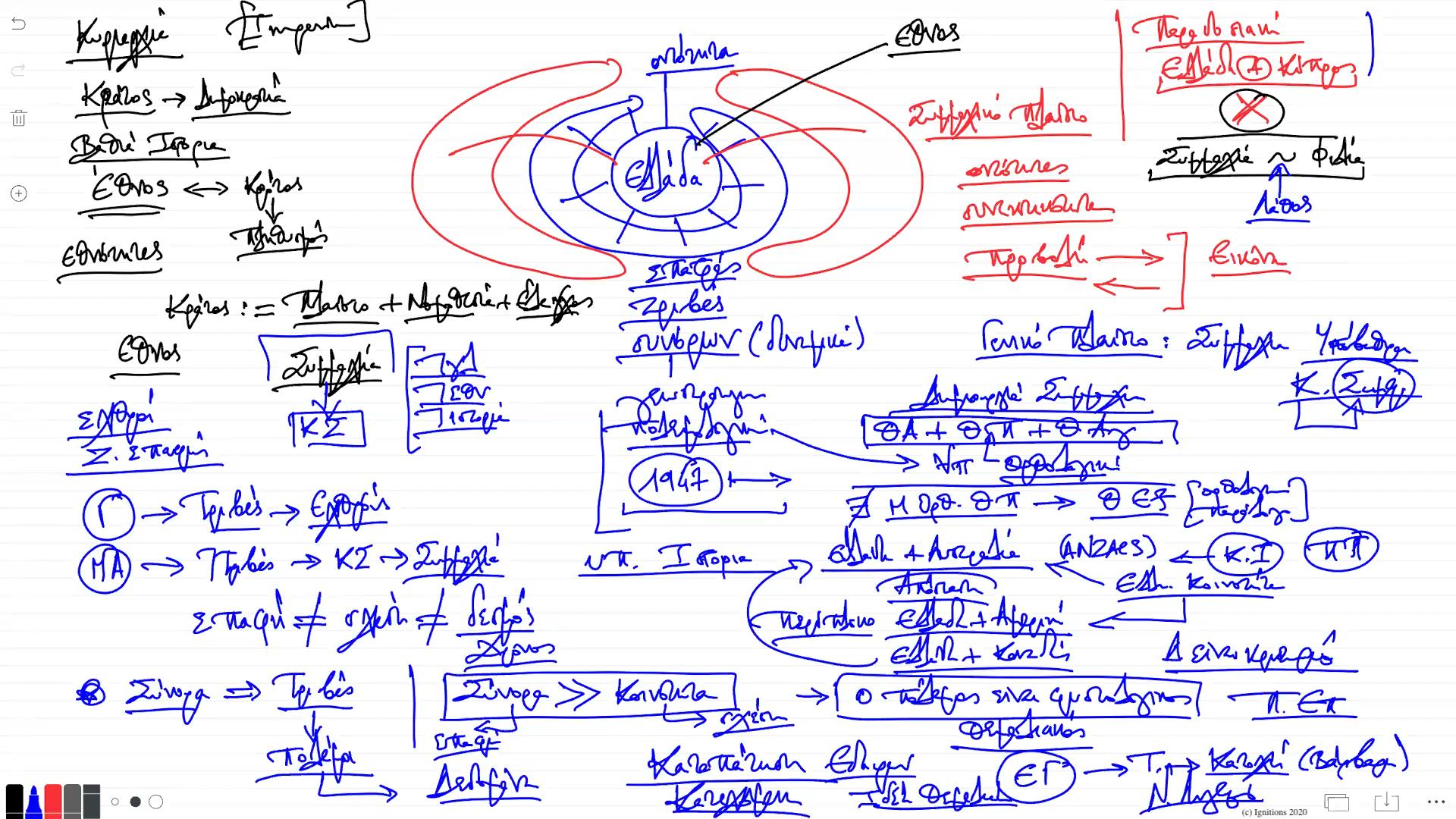 56020 - X - e-Διάλεξη: Ελληνική Γεωστρατηγική I. (Dessin)