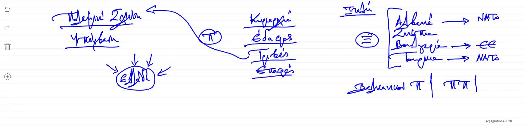56021 - XI - e-Διάλεξη: Ελληνική Γεωστρατηγική I. (Dessin)