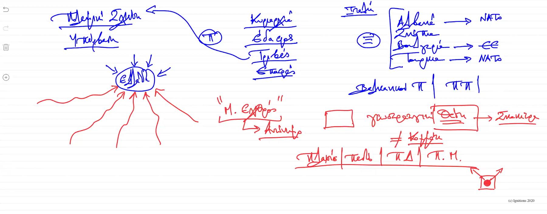 56022 - XII - e-Διάλεξη: Ελληνική Γεωστρατηγική I. (Dessin)