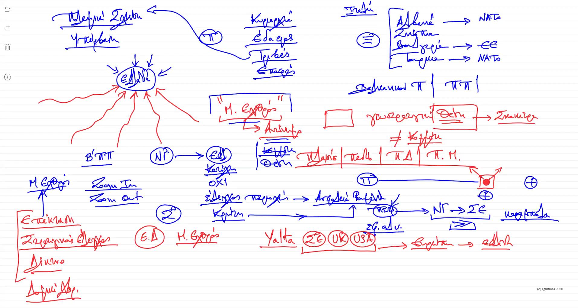 56023 - XIII - e-Διάλεξη: Ελληνική Γεωστρατηγική I. (Dessin)
