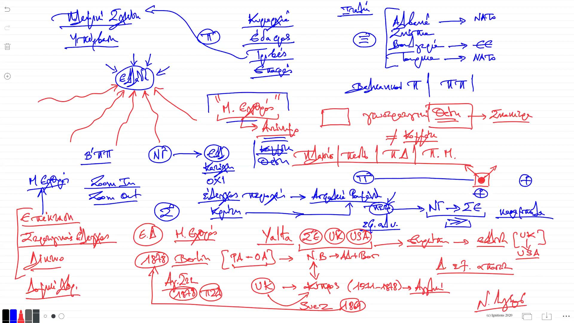 56024 - XIV - e-Διάλεξη: Ελληνική Γεωστρατηγική I. (Dessin)