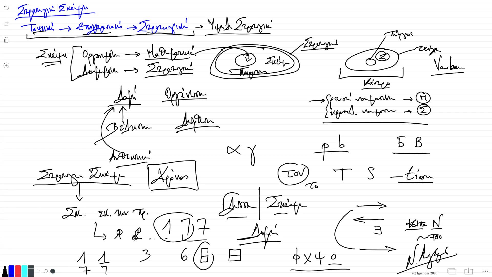 56101 - e-Μάθημα: Στρατηγική σκέψη και εφαρμογές. (Dessin)