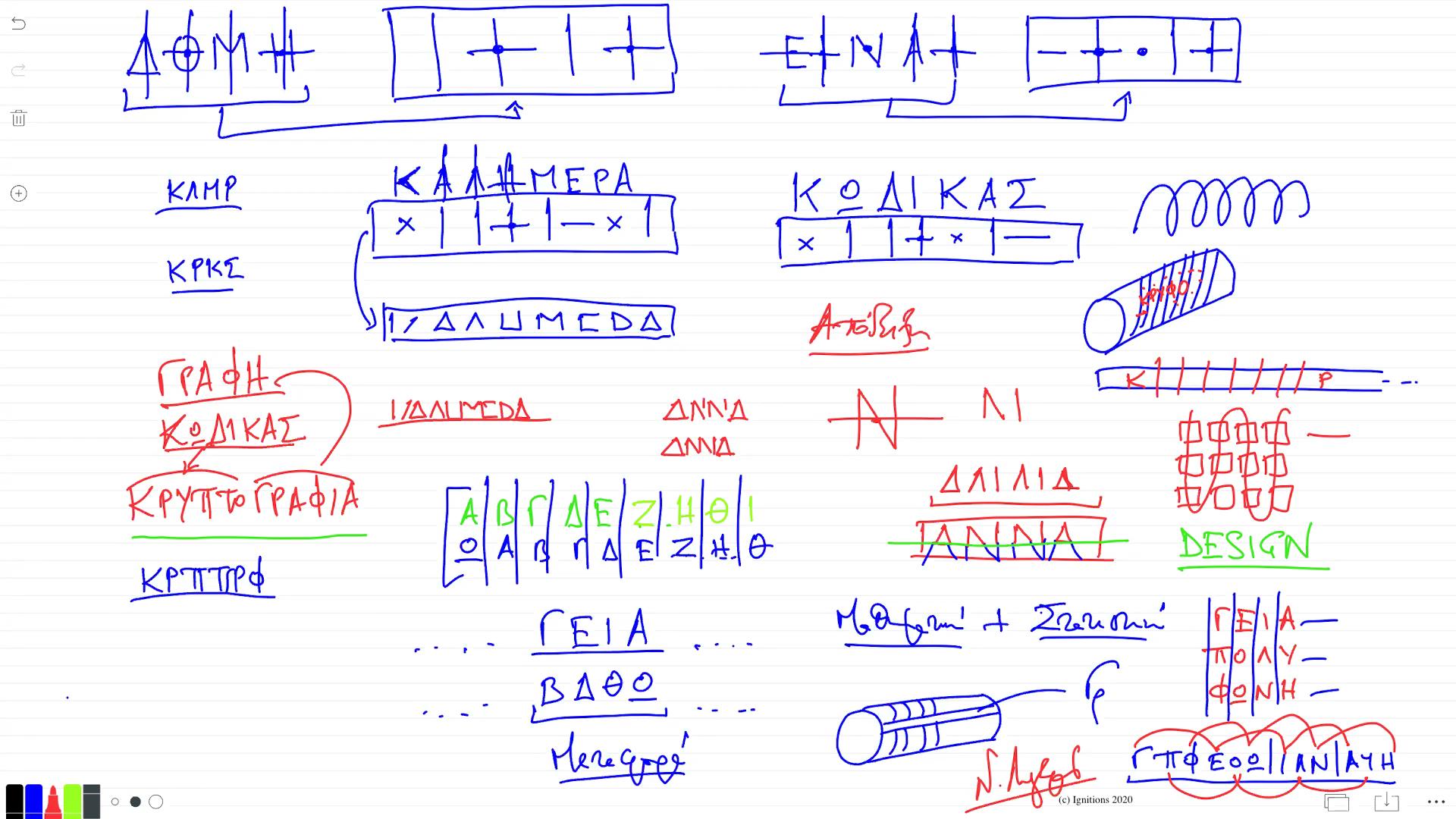 56127 - II - Γραφή, Κώδικες και Κρυπτογραφία. (Dessin)