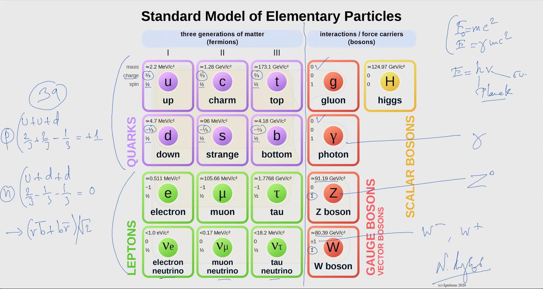 56170 - e-Μάθημα III: Κβαντική σκακιέρα. (Dessin)