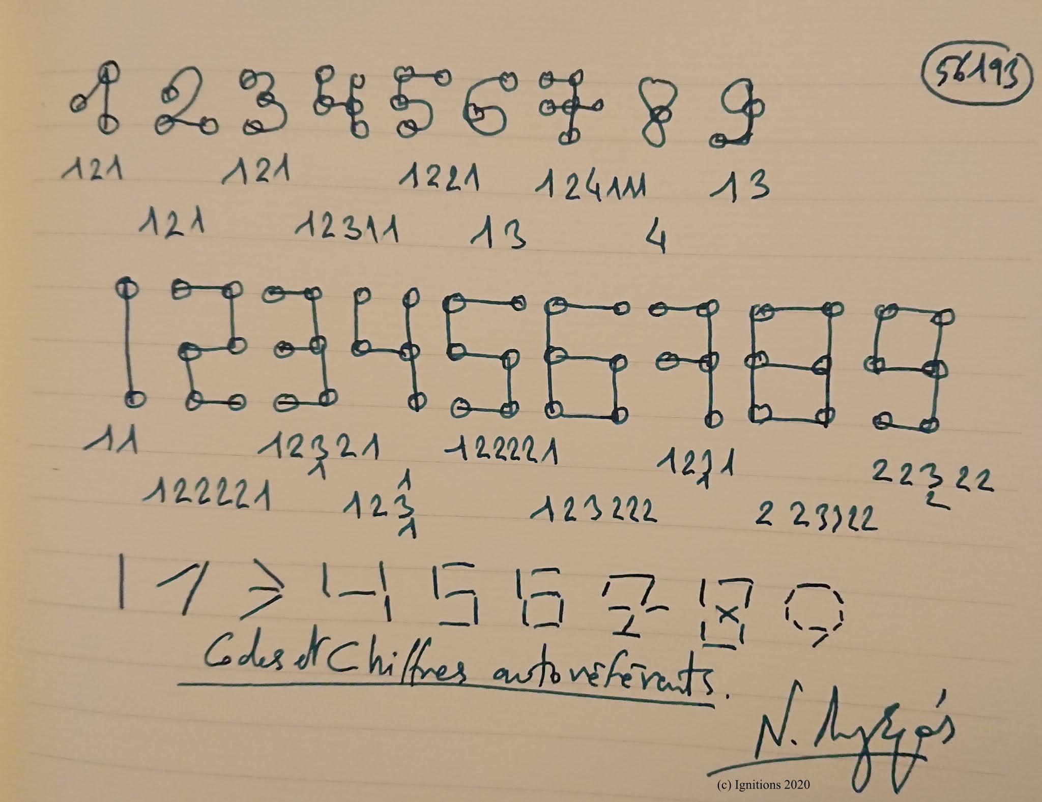 56193 - Codes et Chiffres autoréférents. (Dessin)