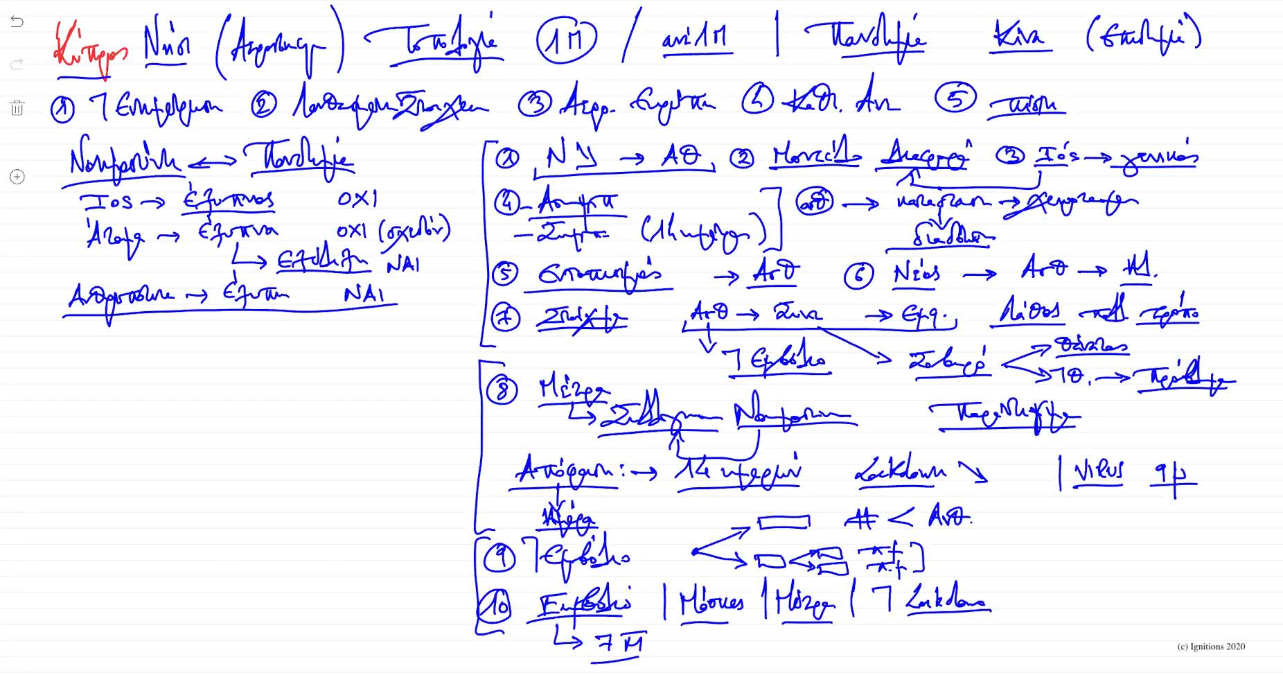 56278 - ΙΙ - e-Διάλεξη: Νοημοσύνη ενάντια στην πανδημία. (Dessin)