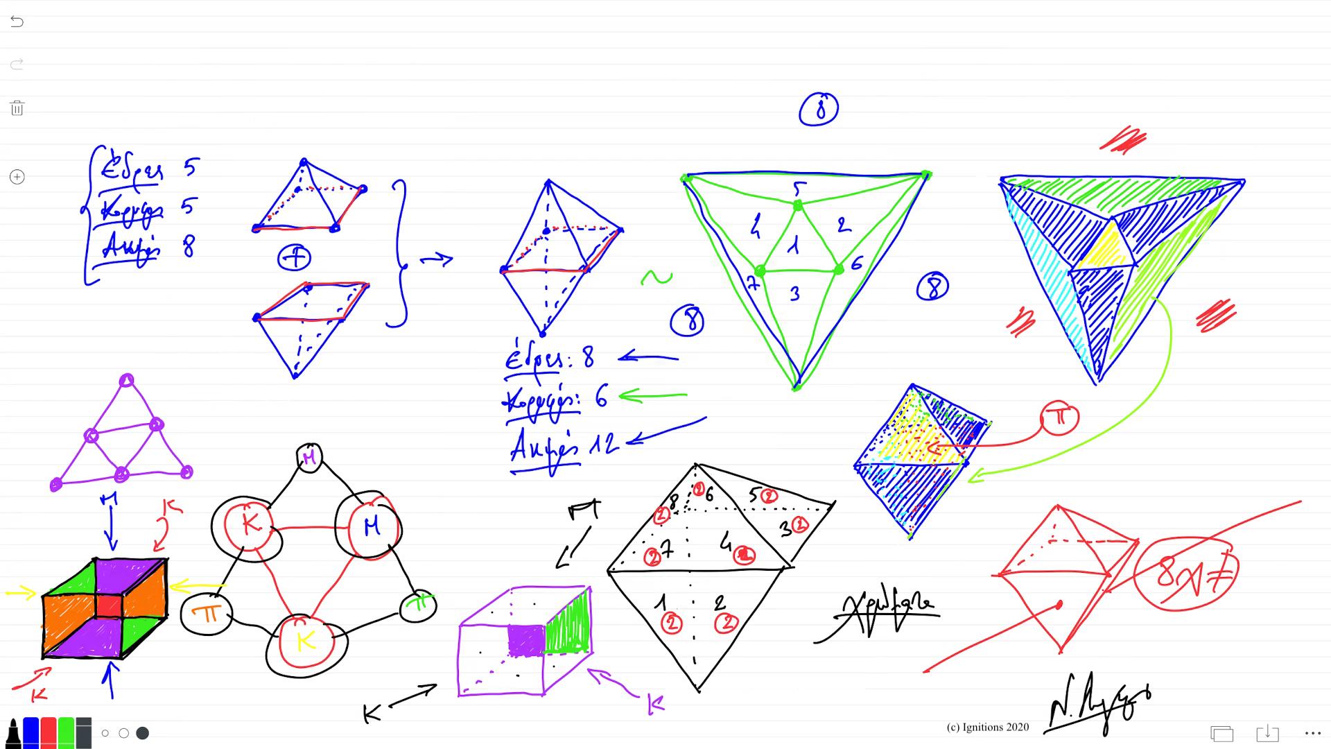 56417 - e-Μάθημα:II -Θεμέλια γεωμετρικών δομών. (Dessin)