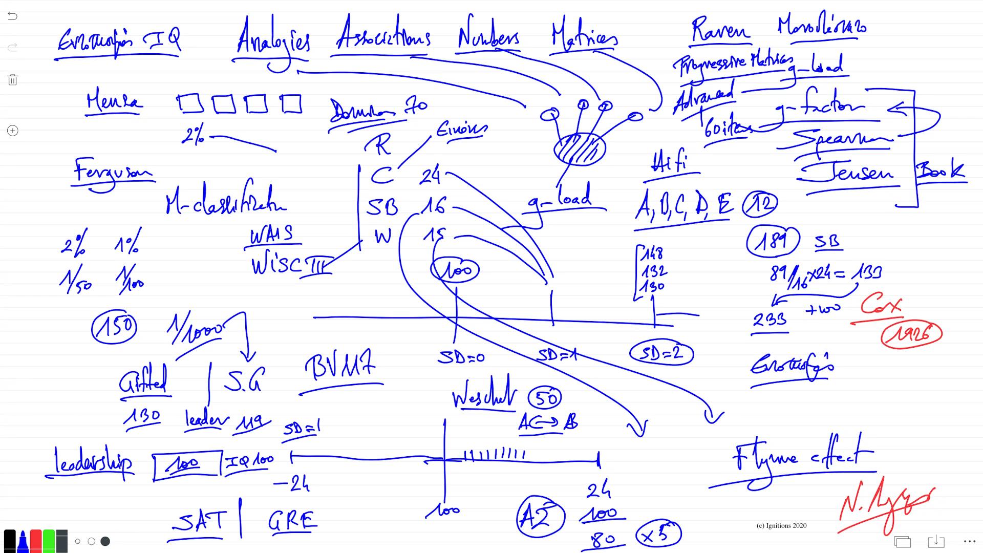 56448 - e-Μάθημα:IQ, studies, applications. (Dessin)