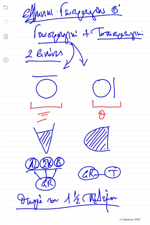56456 - I -e-Διάλεξη: Ελληνική Γεωστρατηγική II. (Dessin)