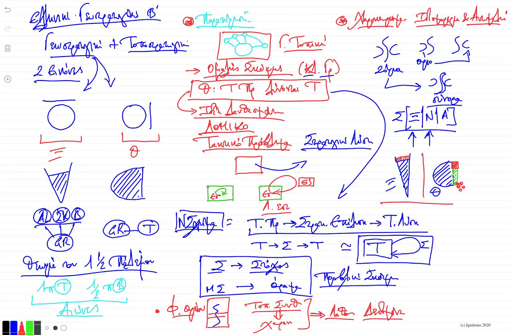 56457 - II - e-Διάλεξη: Ελληνική Γεωστρατηγική II. (Dessin)