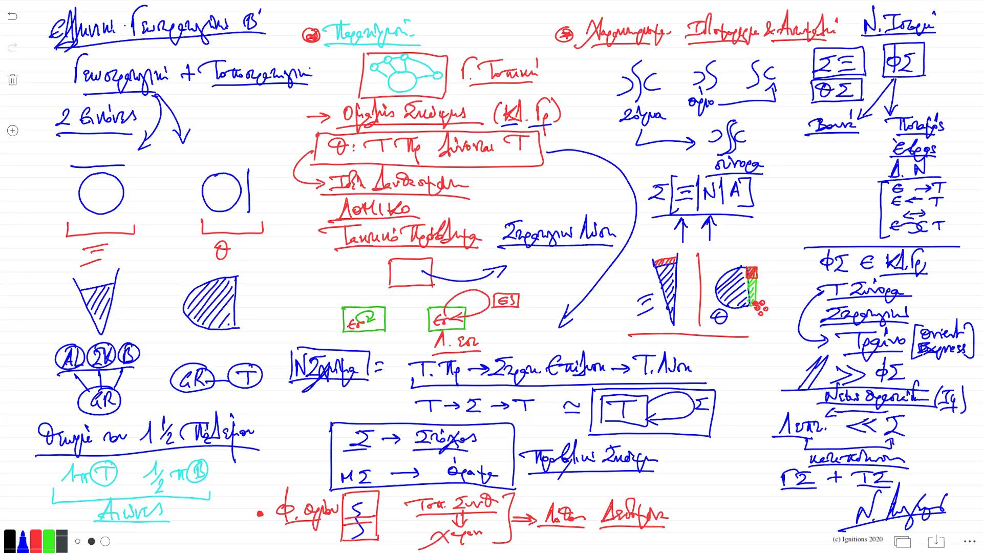 56458 - III - e-Διάλεξη: Ελληνική Γεωστρατηγική II. (Dessin)