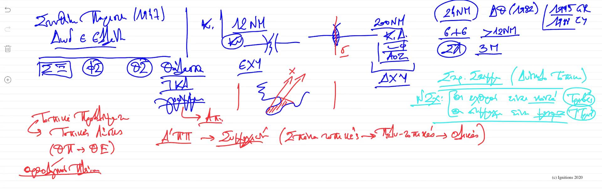 56459 - IV - e-Διάλεξη: Ελληνική Γεωστρατηγική II. (Dessin)