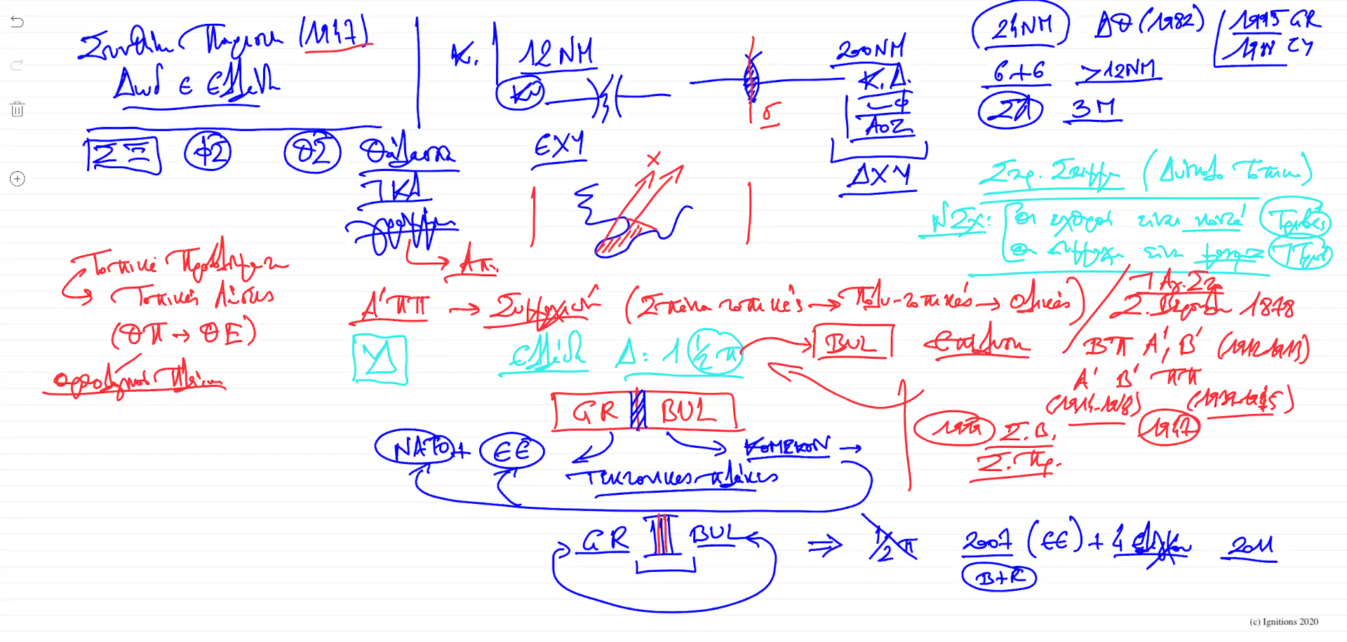 56460 - V - e-Διάλεξη: Ελληνική Γεωστρατηγική II. (Dessin)
