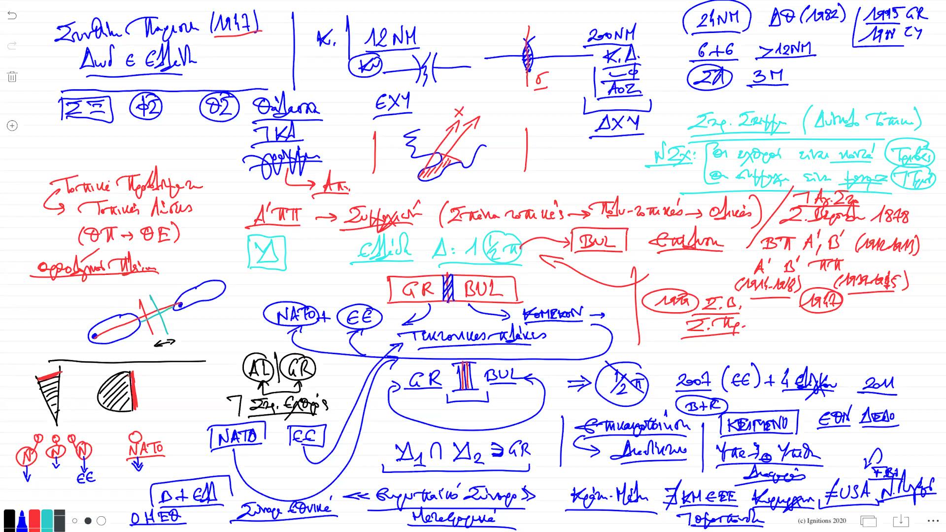 56461 - VI - e-Διάλεξη: Ελληνική Γεωστρατηγική II. (Dessin)