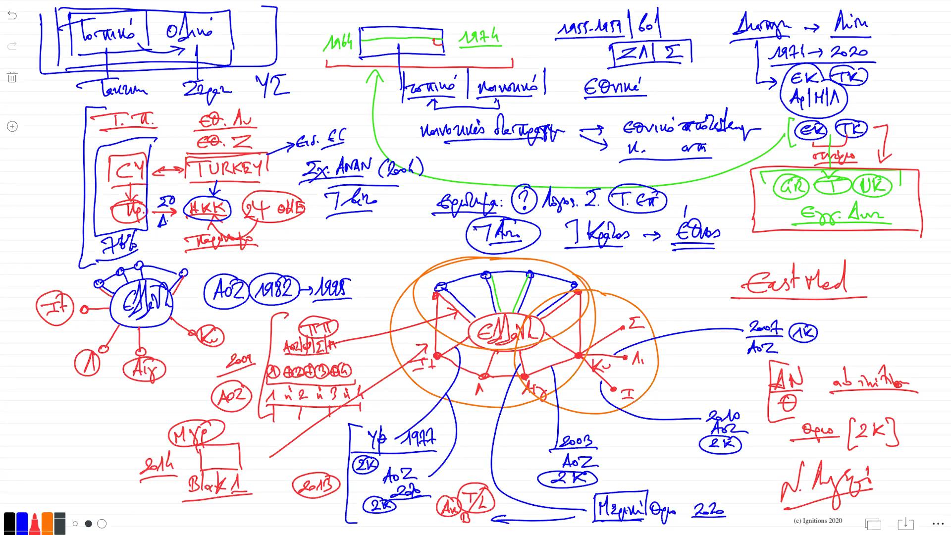 56463 - VIII - e-Διάλεξη: Ελληνική Γεωστρατηγική II. (Dessin)