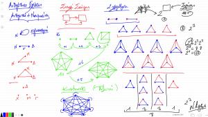 56611 - e-Μάθημα I: Ανθρώπινες σχέσεις και μαθηματικά. (Dessin)