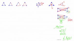 56612 - e-Μάθημα II: Ανθρώπινες σχέσεις και μαθηματικά. (Dessin)