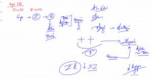 56614 - e-ΜάθημαII: Ανάλυση του παραμυθιού της χαράς. (Dessin)