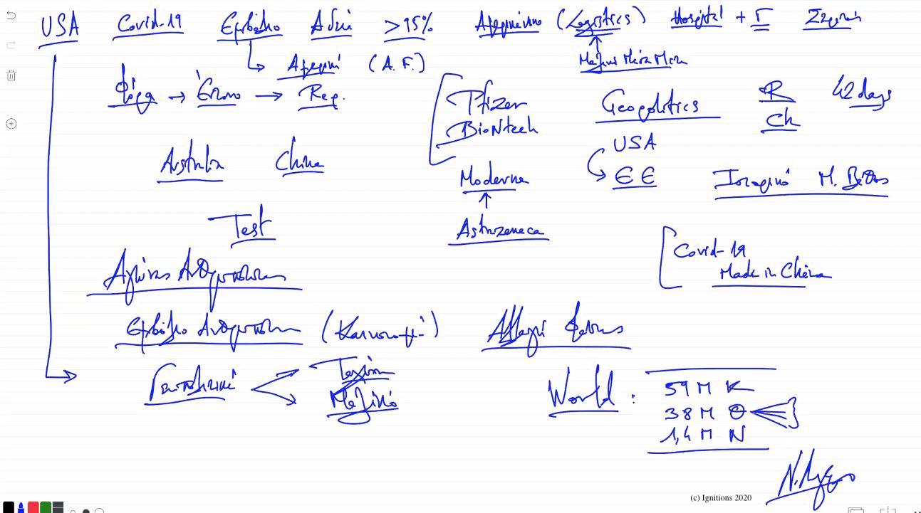 56681 - e-Μάθημα:Covid-19 and Geopolitics. (Dessin)