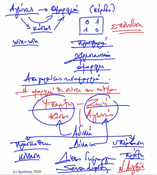 56707 - e-Μάθημα II: Υπερβάσεις Ζωής. (Dessin)