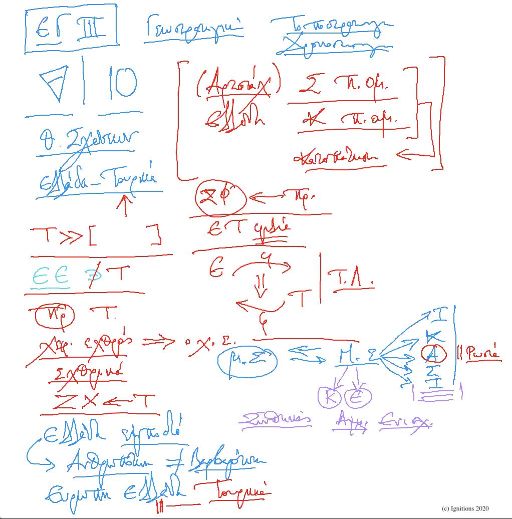 56788 - I - e-Διάλεξη: Ελληνική Γεωστρατηγική III. (Dessin)