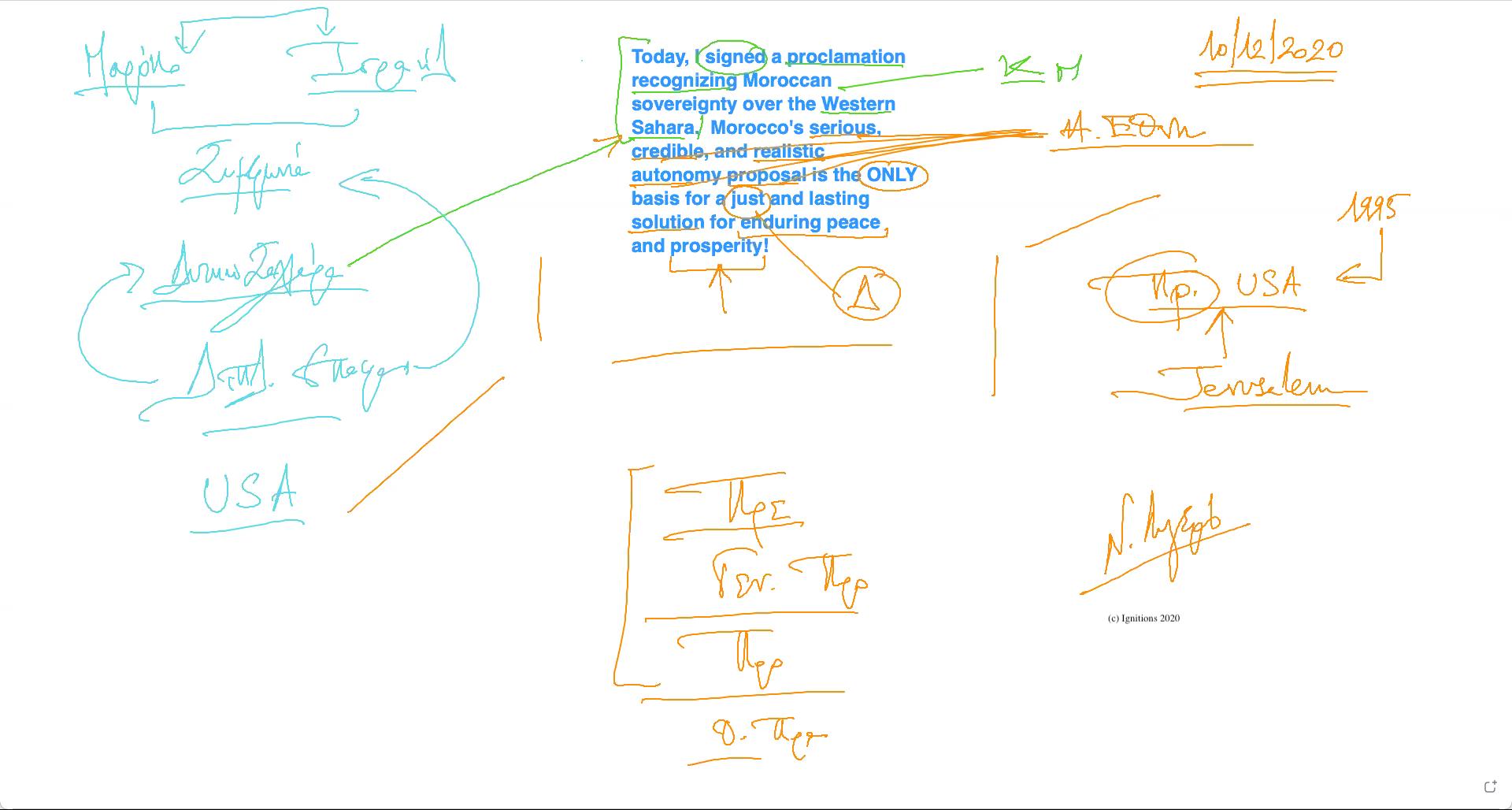 57014 - I - e-Μάθημα: Στρατηγική και Διπλωματία: Μαρόκο, Ισραήλ και ΗΠΑ. (Dessin)