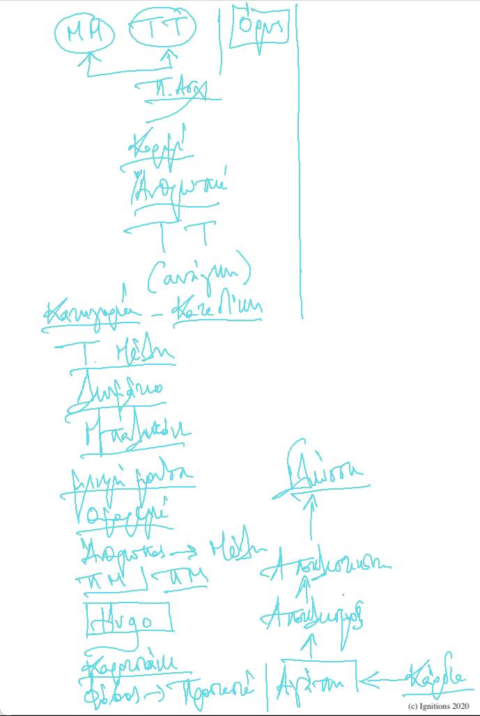 57098 - IV - Το έργο των παραμυθιών. Έργο VI. (Dessin)