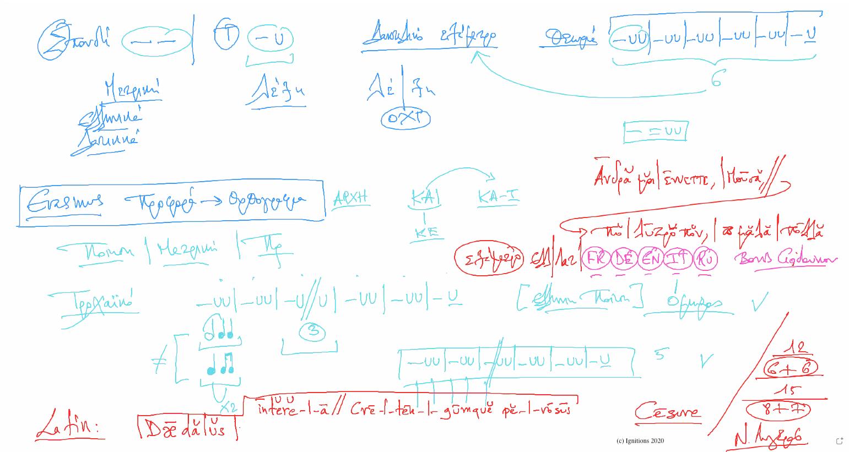 57141 - e-Μάθημα: Μετρική στη γλώσσα. (Dessin)