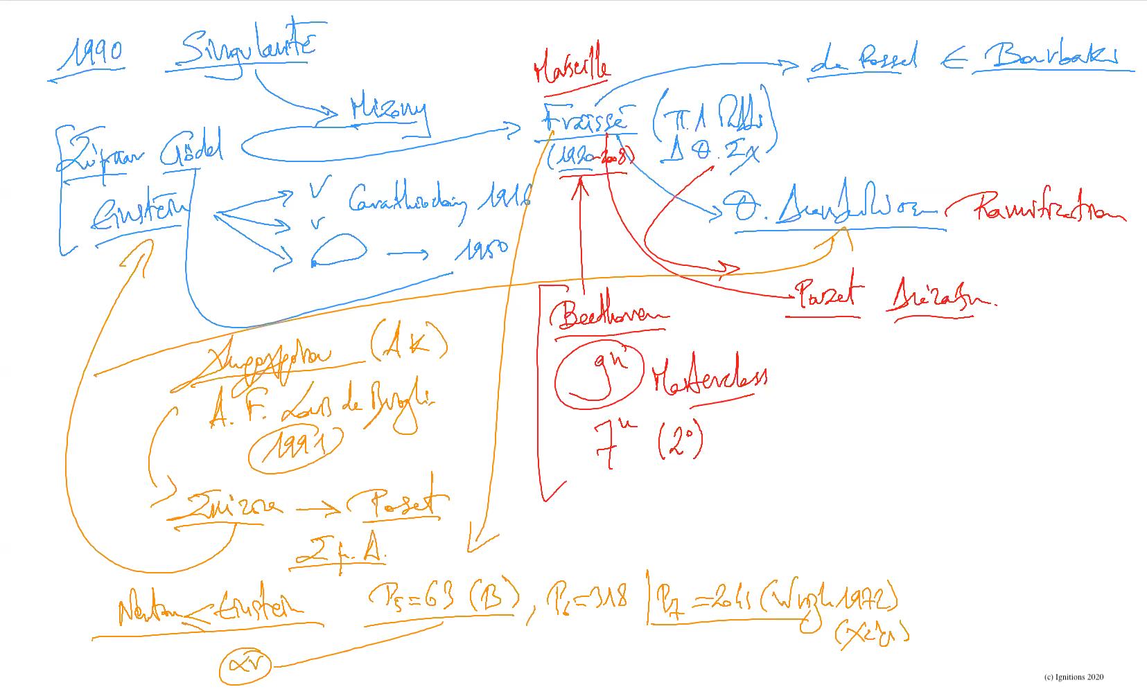 57296 - V - Το Μαθηματικό Έργο της Ανθρωπότητας. Έργο IX. (Dessin)