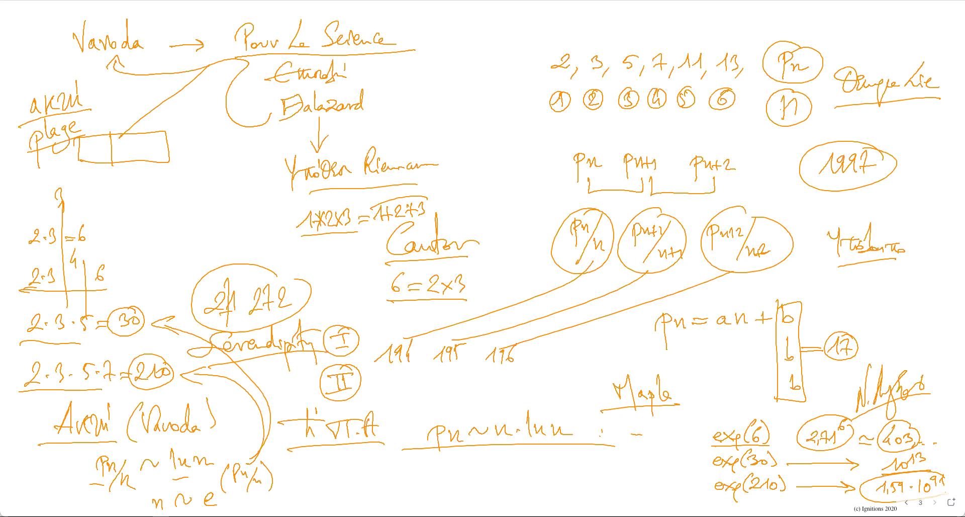 57299 - VIII - Το Μαθηματικό Έργο της Ανθρωπότητας. Έργο IX. (Dessin)