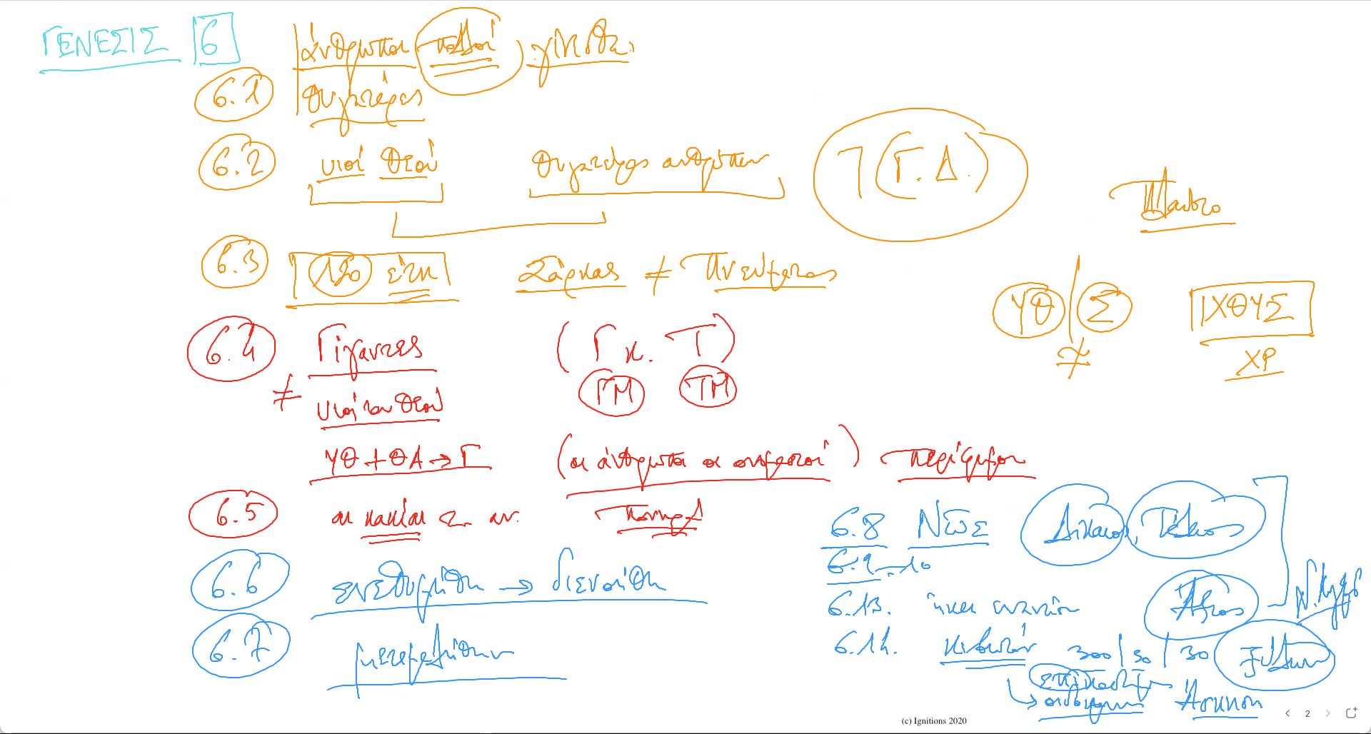 57470 - e-Μάθημα II: Γένεσις ΧΙΙΙ – 6. (Dessin).