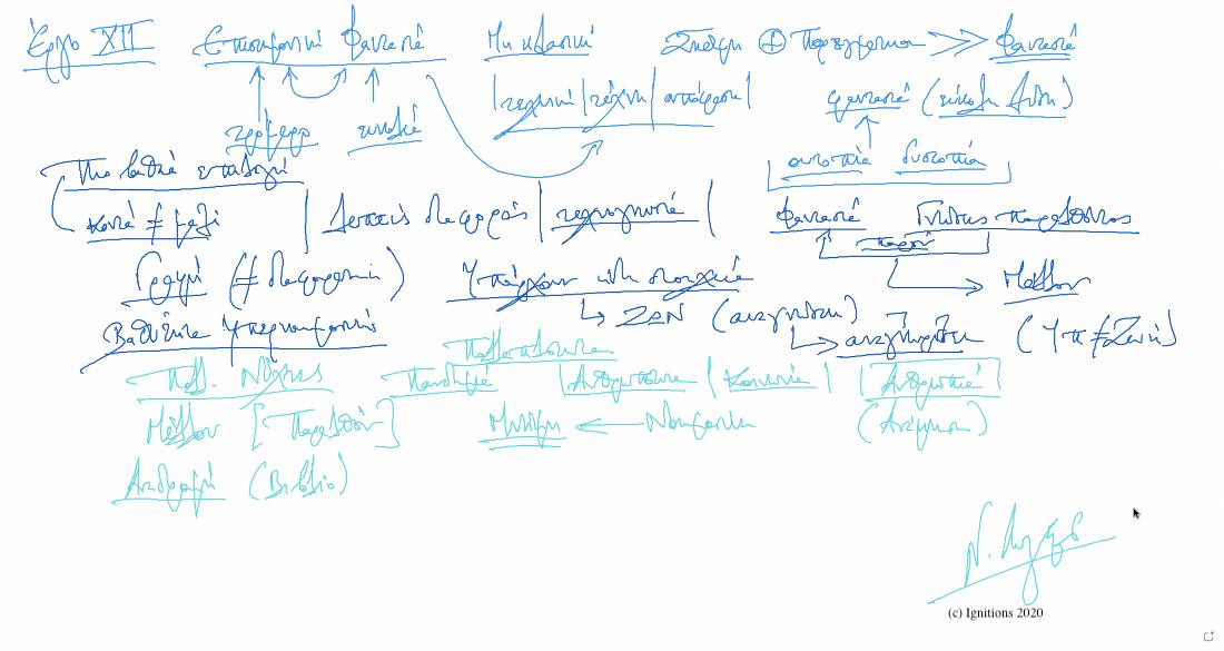 57514 - IΙ - Το Έργο της Επιστημονικής Φαντασίας. Έργο ΧΙΙ. (Dessin)