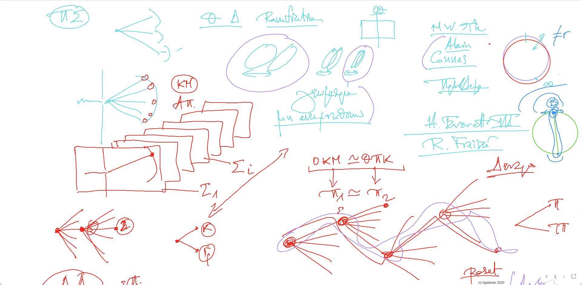 ΙV - Το Έργο της Επιστημονικής Φαντασίας. Έργο ΧΙΙ. (Dessin)