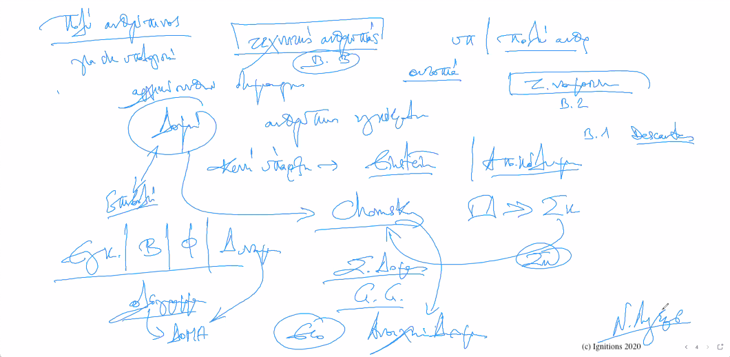 57520 - VIIΙ - Το Έργο της Επιστημονικής Φαντασίας. Έργο ΧΙΙ. (Dessin)